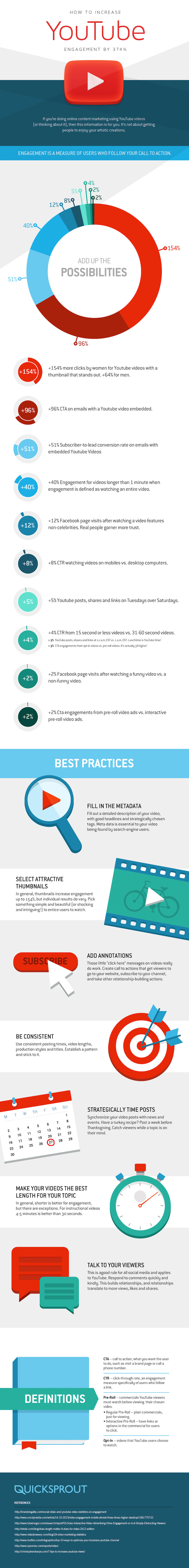 increase-youtube-engagement-infographic (1)