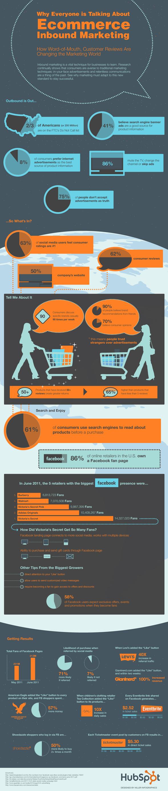 Infográfico sobre a importância da mídia social para consumidores