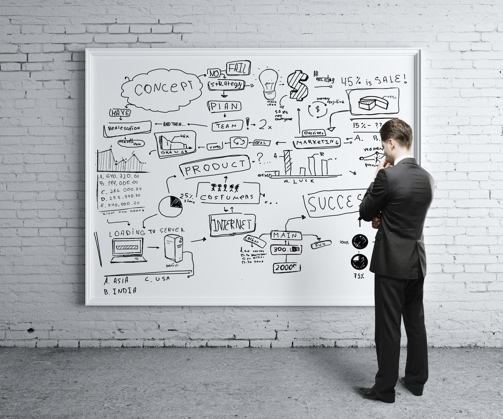 As estratégias de Inbound Marketing para empresas B2B e B2C são diferentes