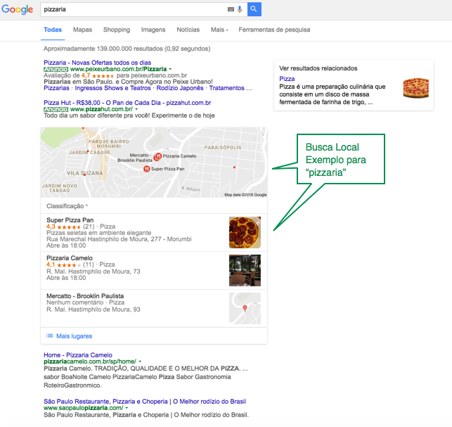 Busca Google - Pizzaria