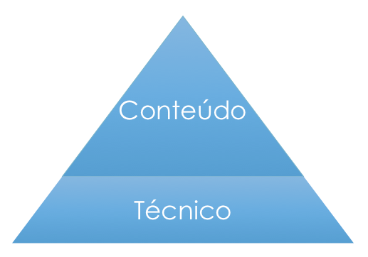 Conteúdo / Técnico