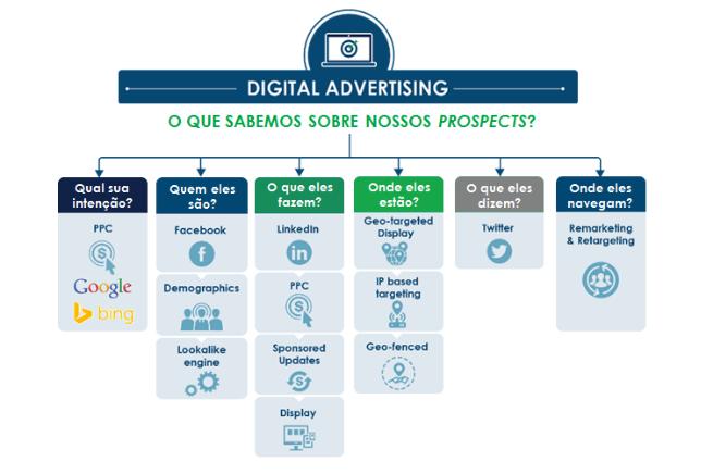 Digital_Advertising-1.png