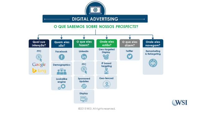 Digital_Advertising.png