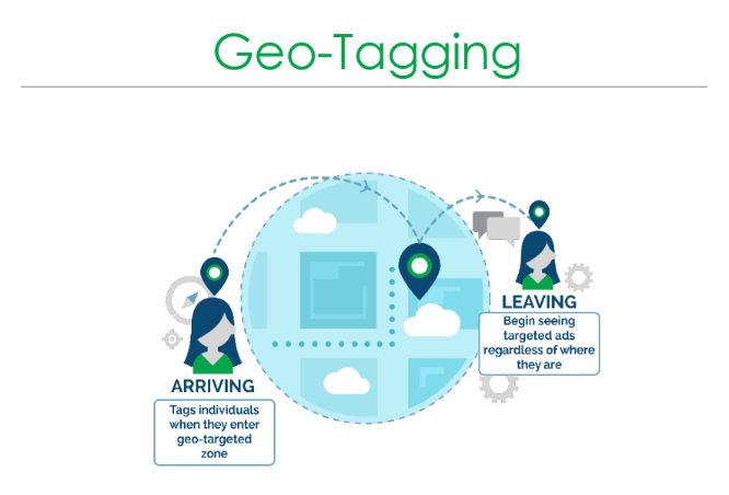 Geo-Tagging.png