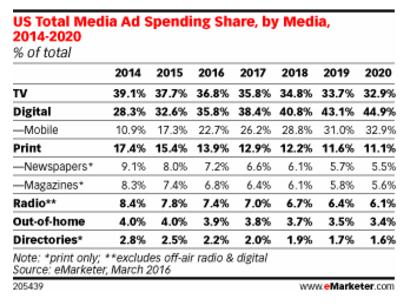Marketing Budgets.4.png