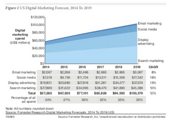 Marketing Budgets.5.png