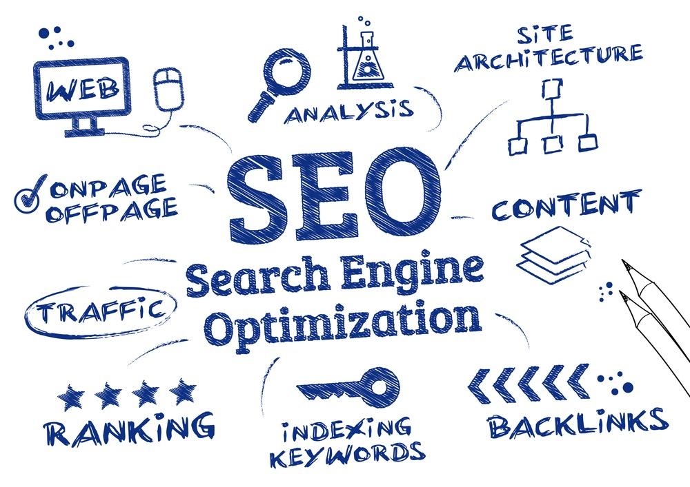 Saiba quais são os pontos-chave de uma boa solução em SEO para o seu site e blog