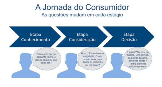a_jornada_do_consumidor.png