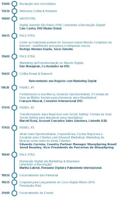 Agenda do Evento WSI Digital Summit Brasil 2016