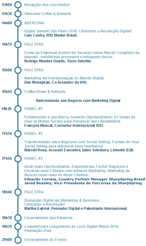 Agenda do Evento WSI Digital Summit Brasil 2016