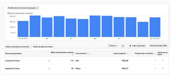 exemplo-de-como-funciona-o-planejador-de-palavras-do-google-adwords.png