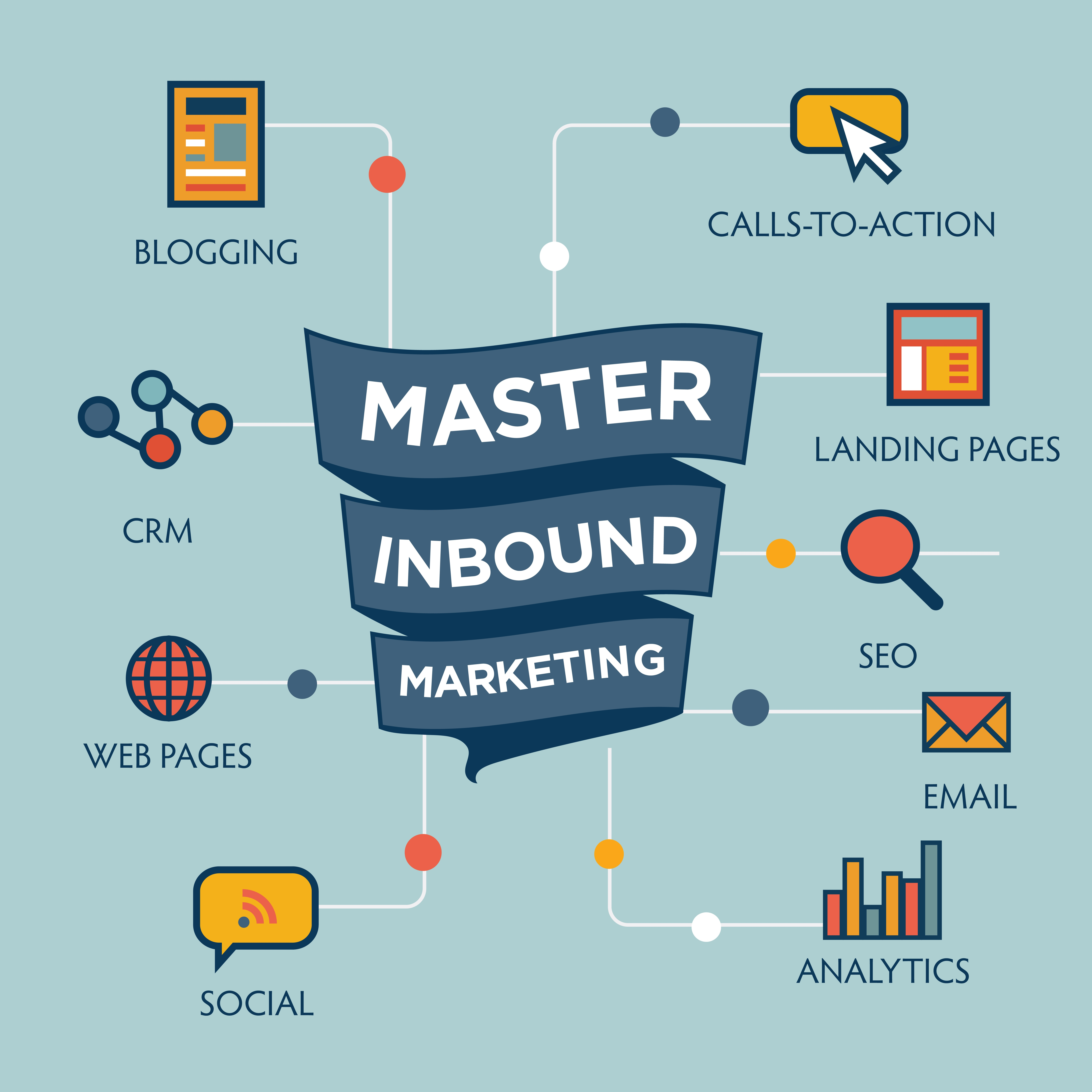 prticas_inbound_marketing.jpg