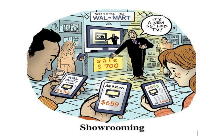 showrooming.png