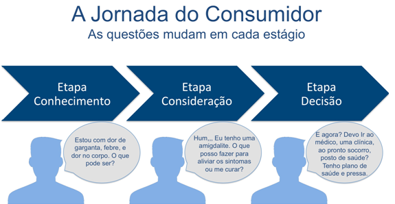 inbound marketing para o seu e-commerce