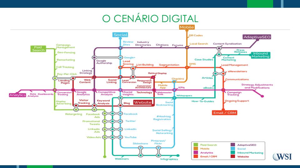 Por_que_integrar_as_campanhas_de_Marketing_Digital_de_uma_empresa_de_T