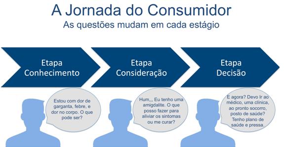 jornada_do_consumidor